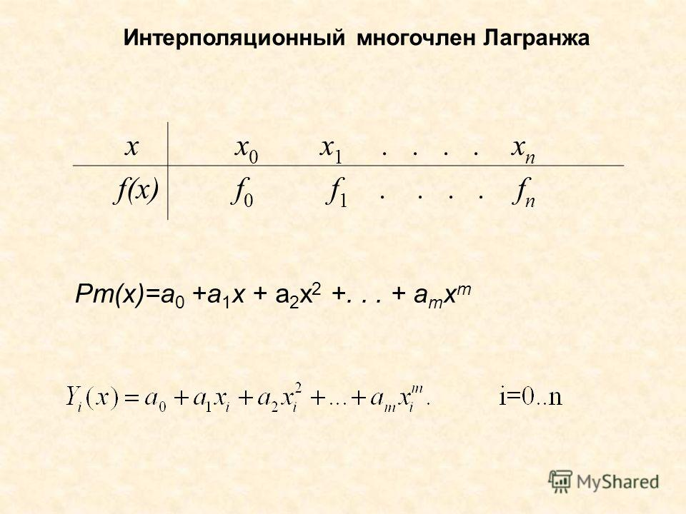 Интерполяционный многочлен Лагранжа x x 0 x 1.... x n f(x) f 0 f 1.... f n Pm(x)=a 0 +a 1 x + a 2 x 2 +... + a m x m