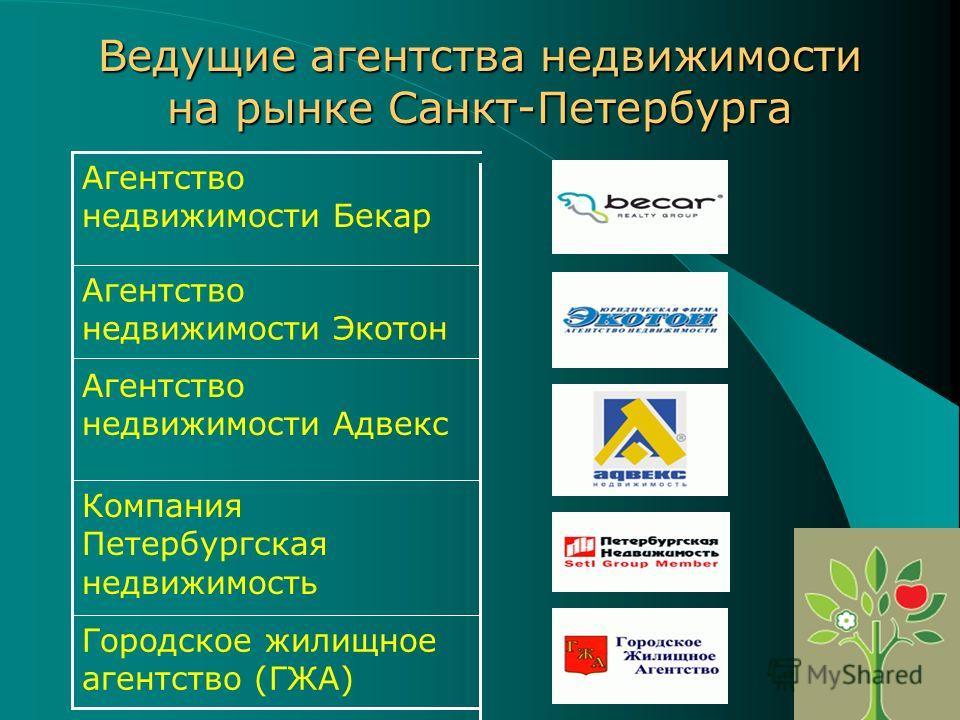 Ведущие агентства недвижимости на рынке Санкт-Петербурга Городское жилищное агентство (ГЖА) Компания Петербургская недвижимость Агентство недвижимости Адвекс Агентство недвижимости Экотон Агентство недвижимости Бекар