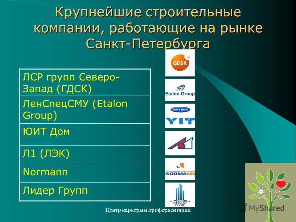 Центр карьеры и профориентации Крупнейшие строительные компании, работающие на рынке Санкт-Петербурга ЛСР групп Северо- Запад (ГДСК) ЛенСпецСМУ (Etalon Group) ЮИТ Дом Л1 (ЛЭК) Normann Лидер Групп