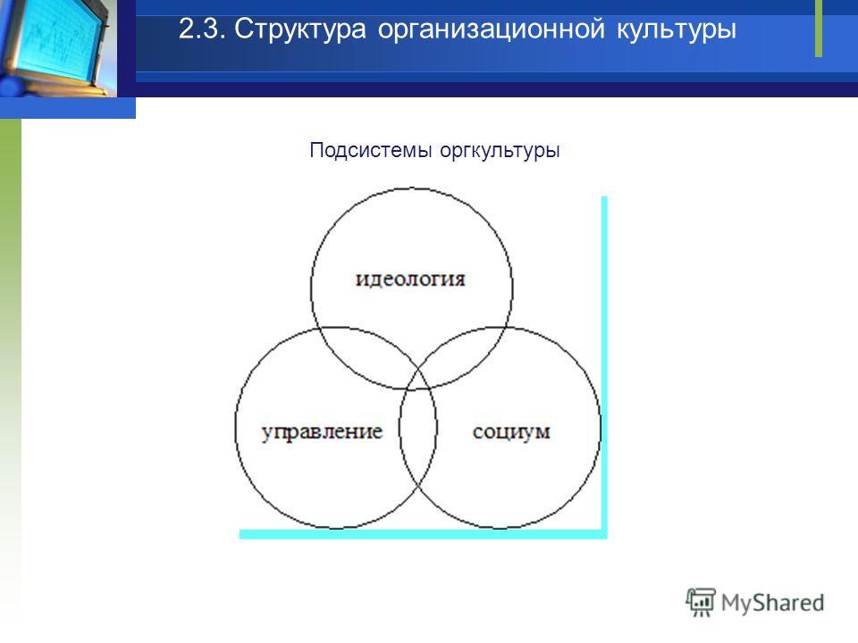 Подсистемы оргкультуры