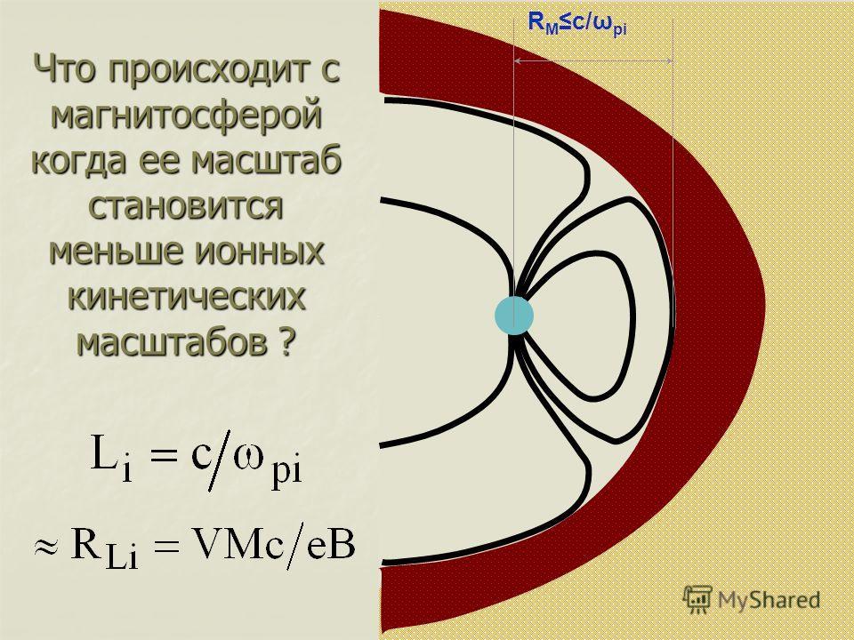 Что происходит с магнитосферой когда ее масштаб становится меньше ионных кинетических масштабов ? R M c/ω pi