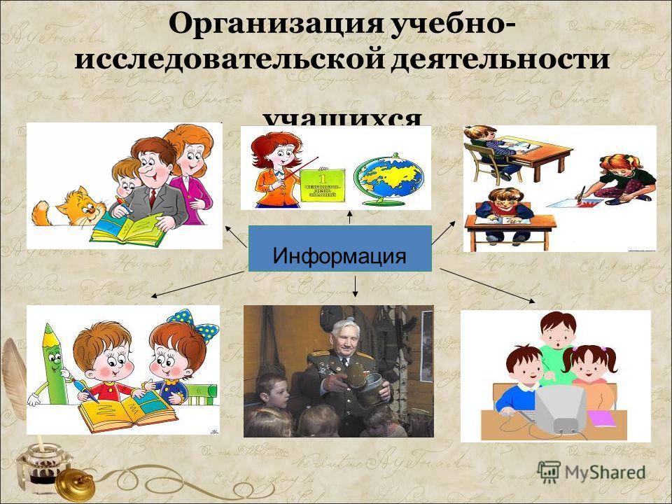 Организация учебно- исследовательской деятельности учащихся Информация