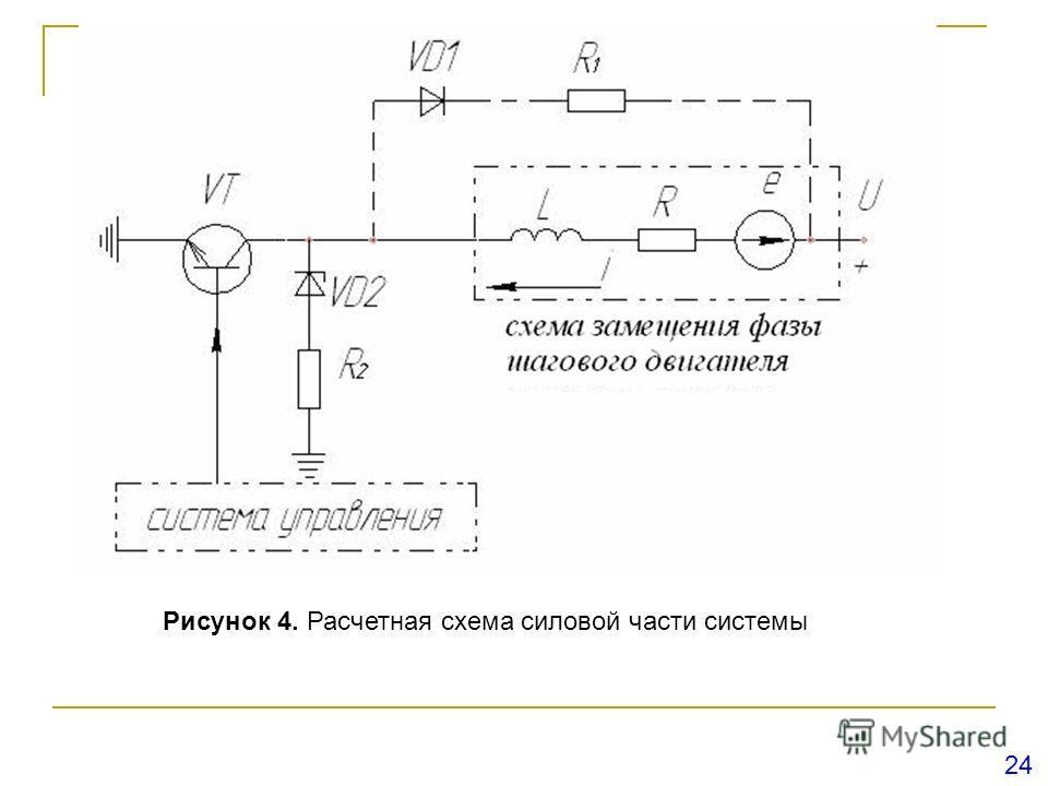 Рисунок 4. Расчетная схема силовой части системы 24
