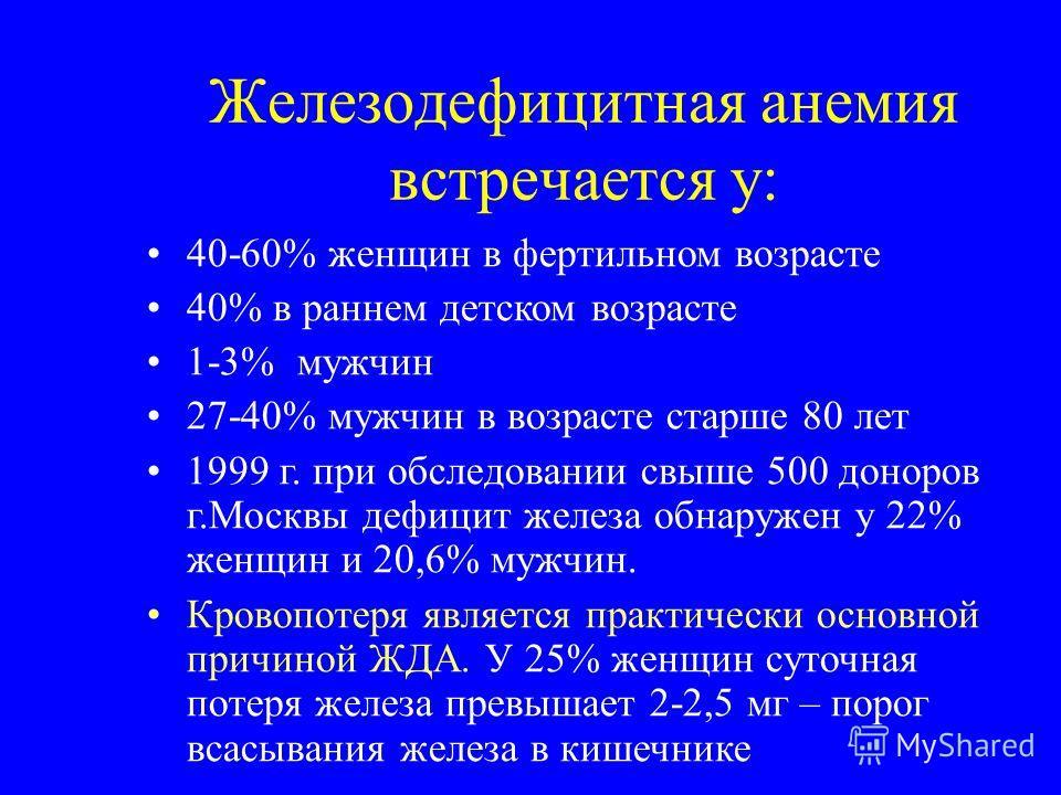 Железодефицитная анемия встречается у: 40-60% женщин в фертильном возрасте 40% в раннем детском возрасте 1-3% мужчин 27-40% мужчин в возрасте старше 80 лет 1999 г. при обследовании свыше 500 доноров г.Москвы дефицит железа обнаружен у 22% женщин и 20