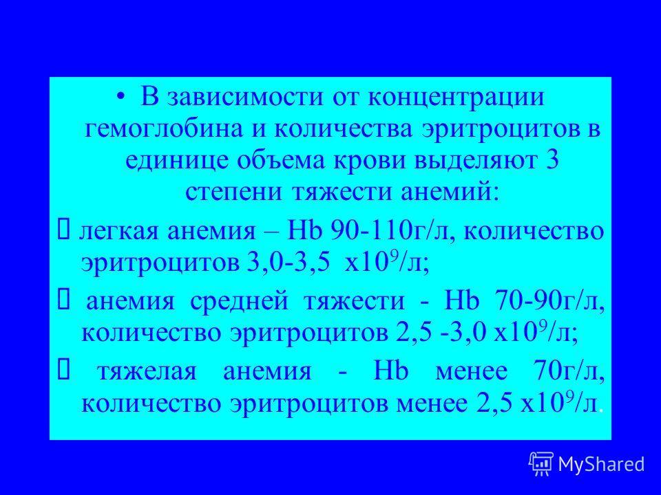 В зависимости от концентрации гемоглобина и количества эритроцитов в единице объема крови выделяют 3 степени тяжести анемий: легкая анемия – Hb 90-110г/л, количество эритроцитов 3,0-3,5 х10 9 /л; анемия средней тяжести - Hb 70-90г/л, количество эритр