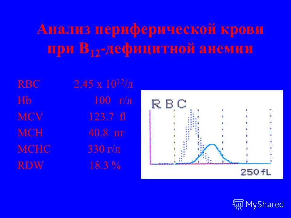 Анализ периферической крови при В 12 -дефицитной анемии RBC 2.45 x 10 12 /л Hb 100 г/л MCV 123.7 fl MCH 40.8 пг MCHC 330 г/л RDW 18.3 %