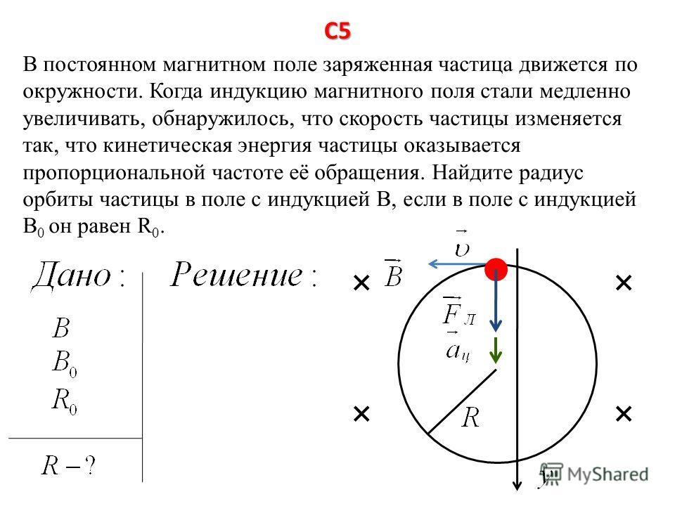В постоянном магнитном поле заряженная частица движется по окружности. Когда индукцию магнитного поля стали медленно увеличивать, обнаружилось, что скорость частицы изменяется так, что кинетическая энергия частицы оказывается пропорциональной частоте