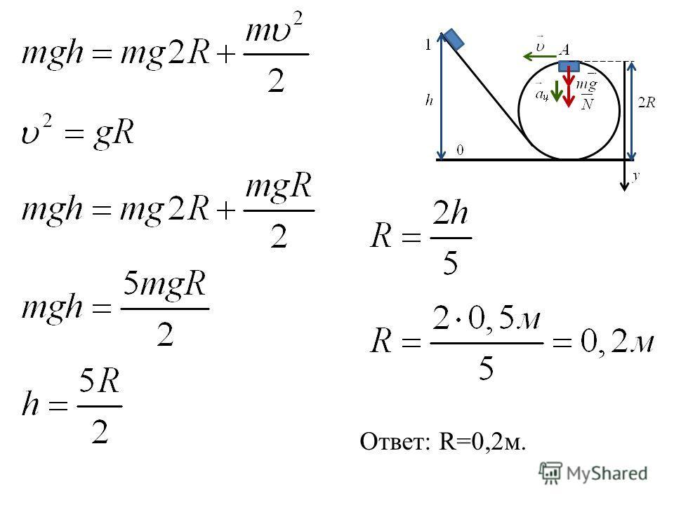 Ответ: R=0,2м.