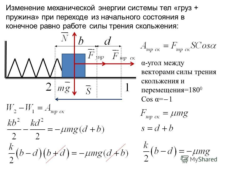 Изменение механической энергии системы тел «груз + пружина» при переходе из начального состояния в конечное равно работе силы трения скольжения: α-угол между векторами силы трения скольжения и перемещения=180 0 Cos α= ̶ 1