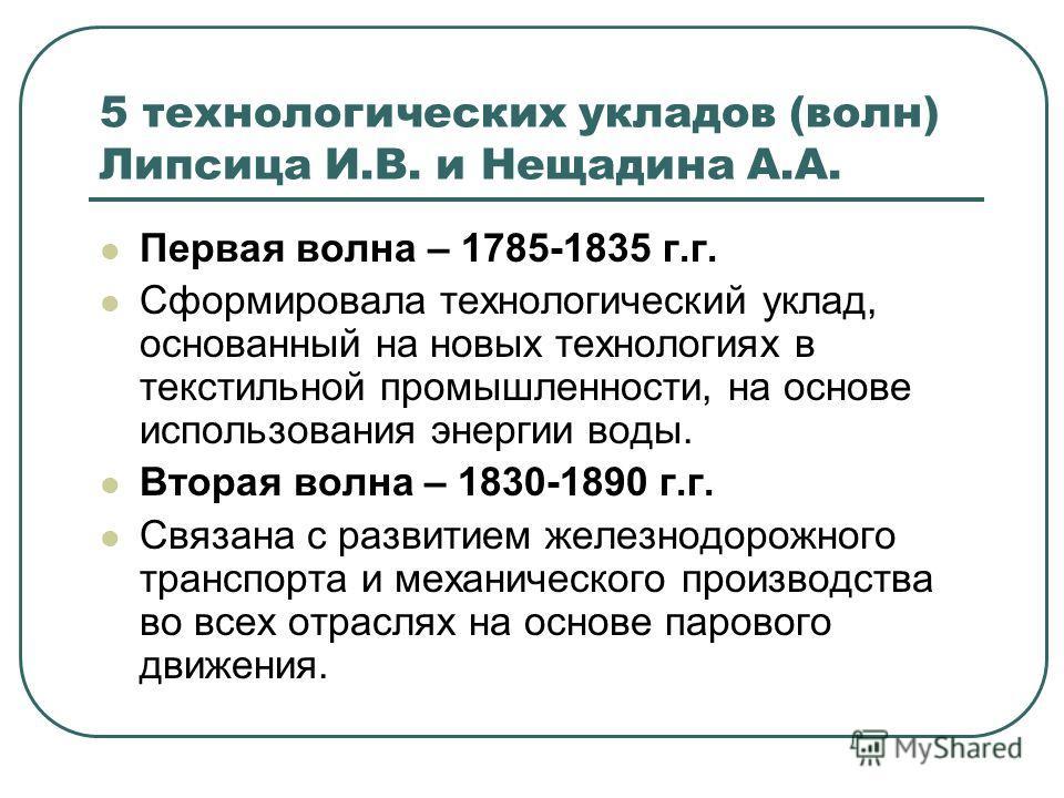 5 технологических укладов (волн) Липсица И.В. и Нещадина А.А. Первая волна – 1785-1835 г.г. Сформировала технологический уклад, основанный на новых технологиях в текстильной промышленности, на основе использования энергии воды. Вторая волна – 1830-18