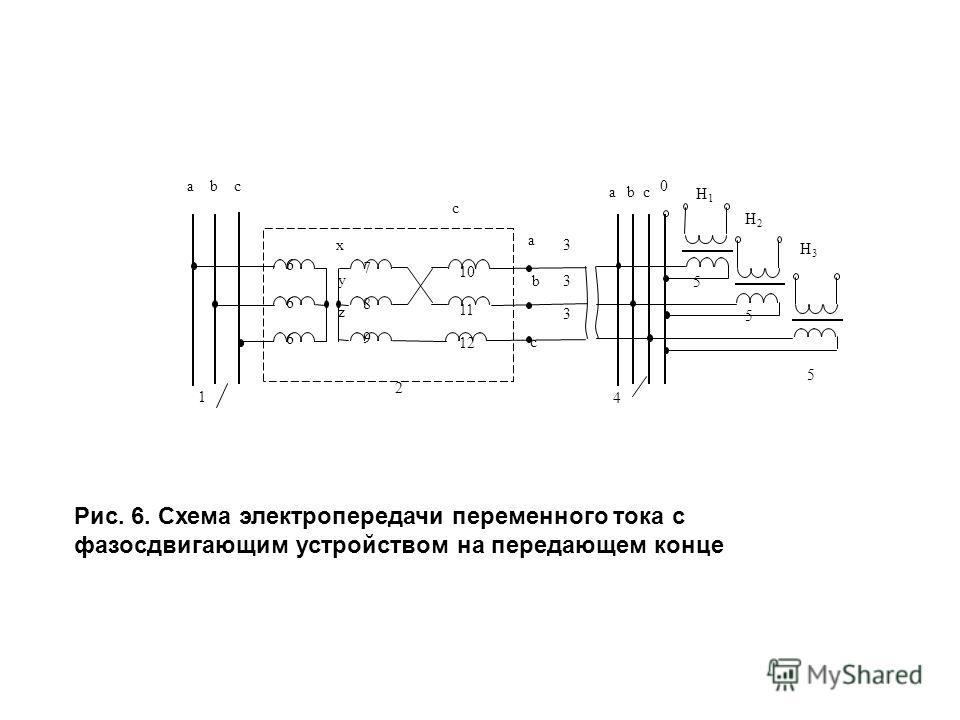 Рис. 6. Схема электропередачи переменного тока с фазосдвигающим устройством на передающем конце abс c х у z 6 6 6 7 8 9 a b c 10 11 12 3 3 3 аbс 0 1 2 4 5 5 5 Н1Н1 Н2Н2 Н3Н3