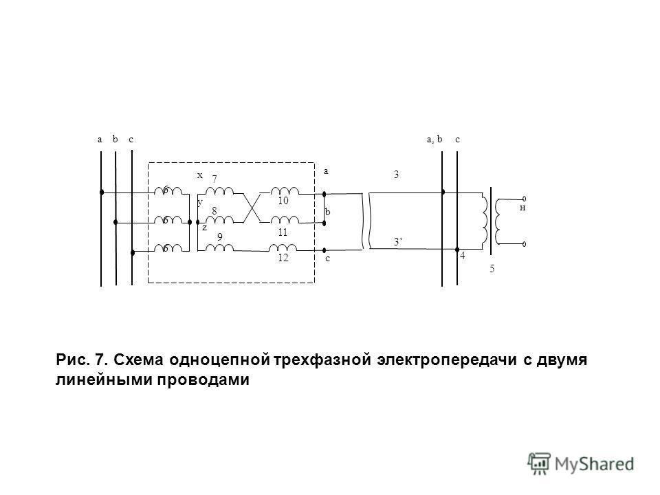 abсa, bc х у z 6 6 6 7 8 9 н a b c 4 5 10 11 12 Рис. 7. Схема одноцепной трехфазной электропередачи с двумя линейными проводами 3 3