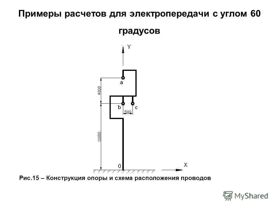 Примеры расчетов для электропередачи с углом 60 градусов Рис.15 – Конструкция опоры и схема расположения проводов