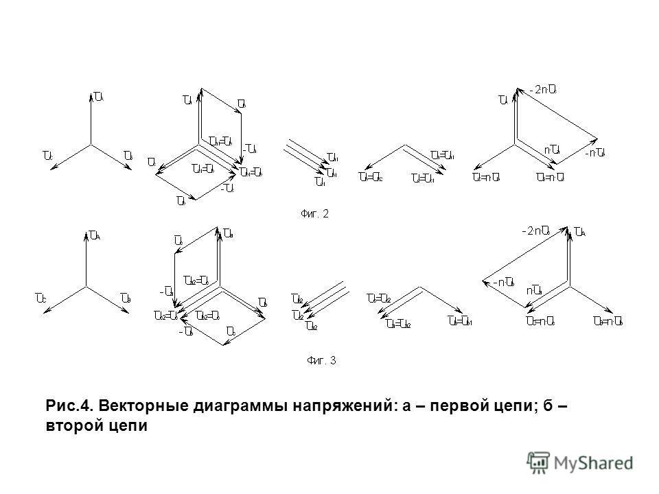 Рис.4. Векторные диаграммы напряжений: а – первой цепи; б – второй цепи