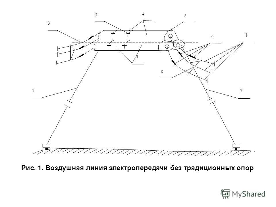 Рис. 1. Воздушная линия электропередачи без традиционных опор