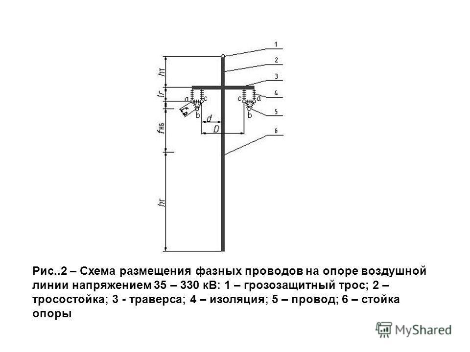 Рис..2 – Схема размещения фазных проводов на опоре воздушной линии напряжением 35 – 330 кВ: 1 – грозозащитный трос; 2 – тросостойка; 3 - траверса; 4 – изоляция; 5 – провод; 6 – стойка опоры