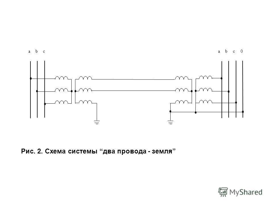 abсabс0 Рис. 2. Схема системы два провода земля