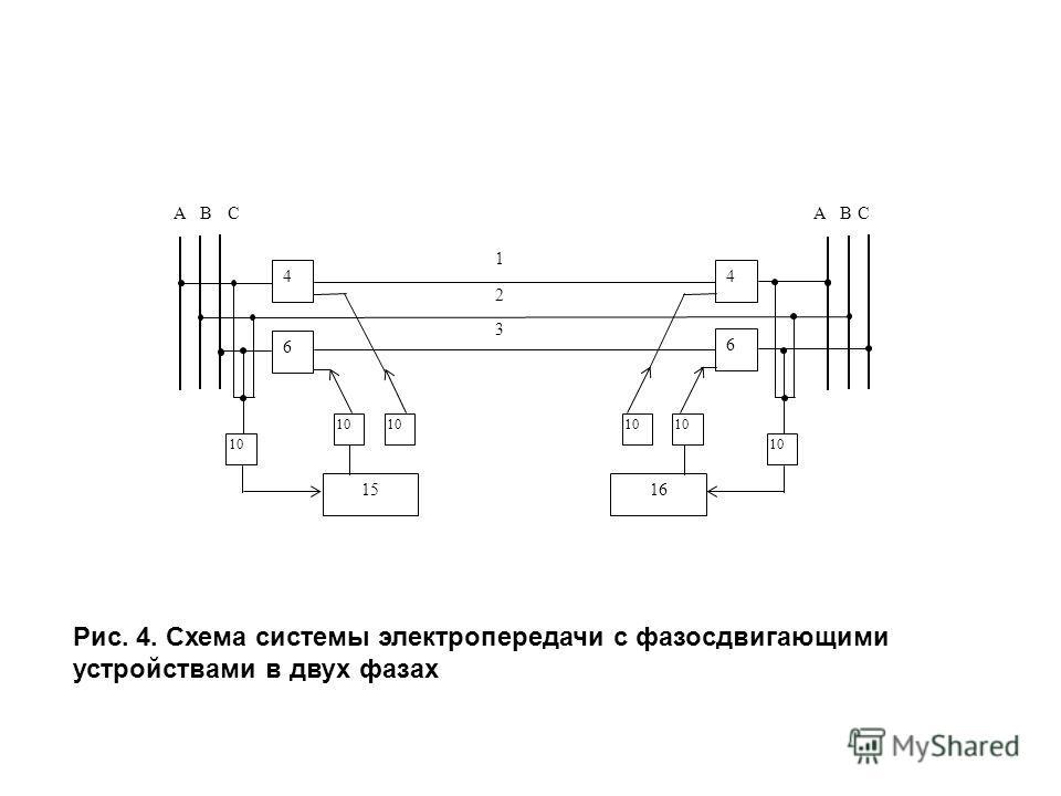 АВСАВС 44 6 6 10 15 10 16 10 1 2 3 Рис. 4. Схема системы электропередачи с фазосдвигающими устройствами в двух фазах