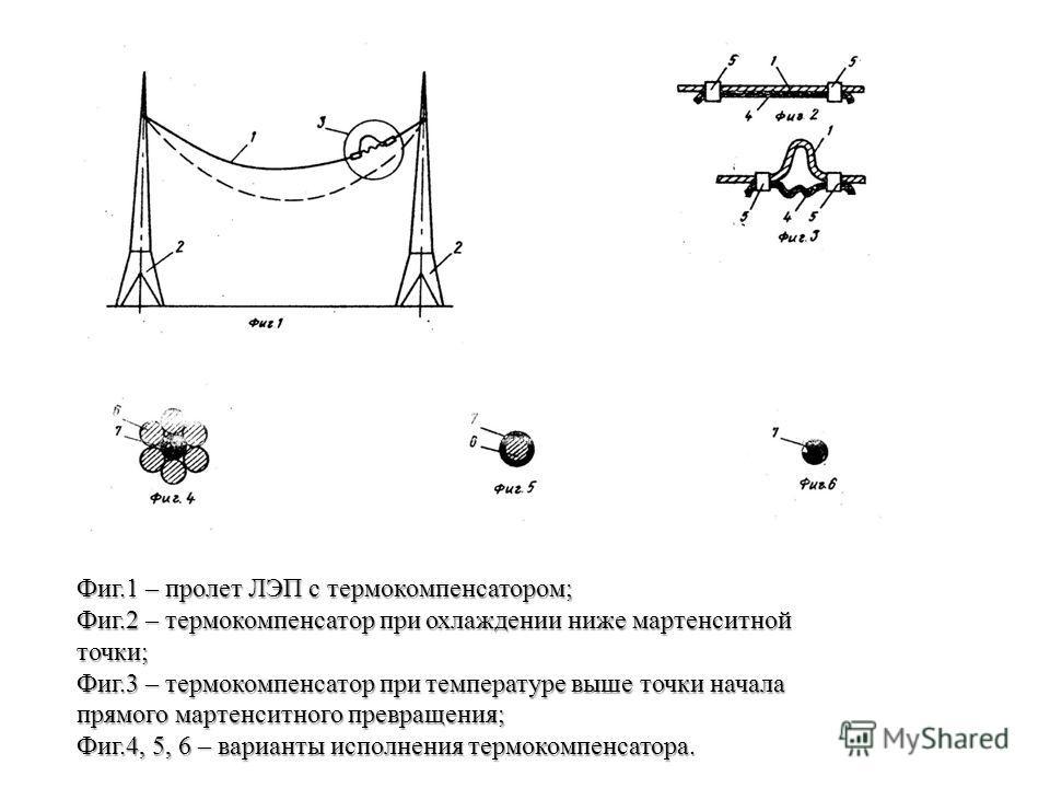 Фиг.1 – пролет ЛЭП с термокомпенсатором; Фиг.2 – термокомпенсатор при охлаждении ниже мартенситной точки; Фиг.3 – термокомпенсатор при температуре выше точки начала прямого мартенситного превращения; Фиг.4, 5, 6 – варианты исполнения термокомпенсатор