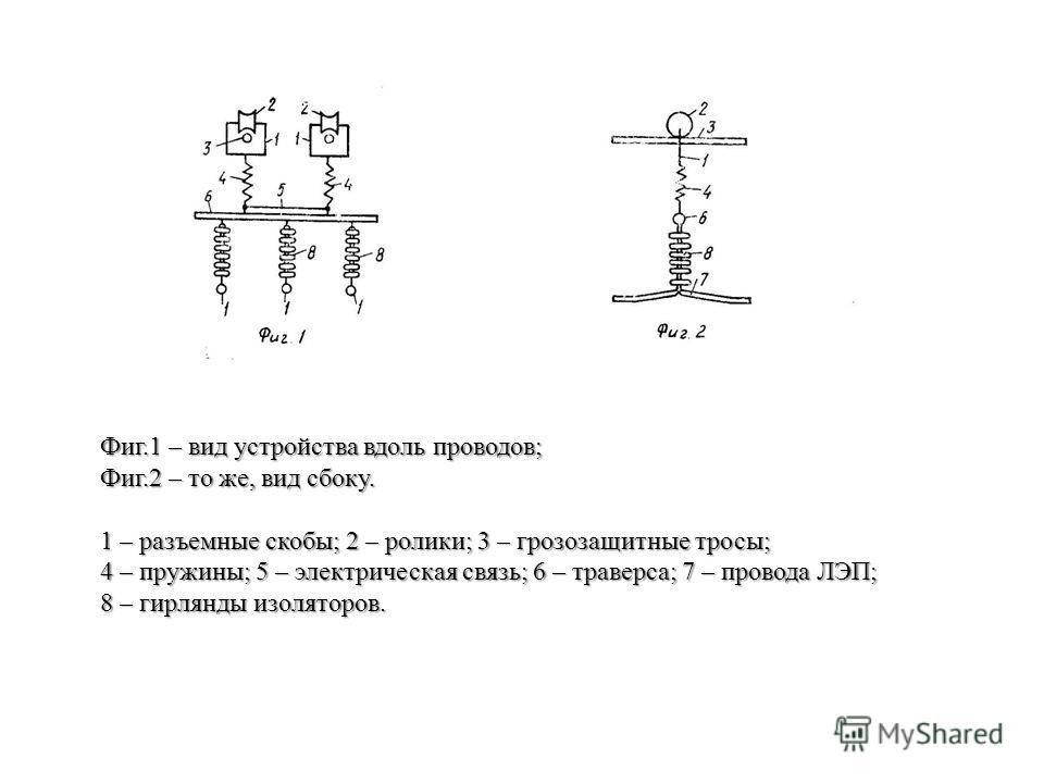 Фиг.1 – вид устройства вдоль проводов; Фиг.2 – то же, вид сбоку. 1 – разъемные скобы; 2 – ролики; 3 – грозозащитные тросы; 4 – пружины; 5 – электрическая связь; 6 – траверса; 7 – провода ЛЭП; 8 – гирлянды изоляторов.