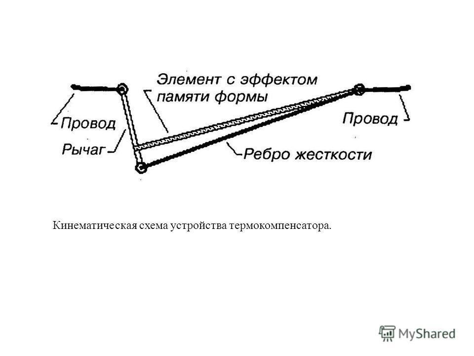 Кинематическая схема устройства термокомпенсатора.