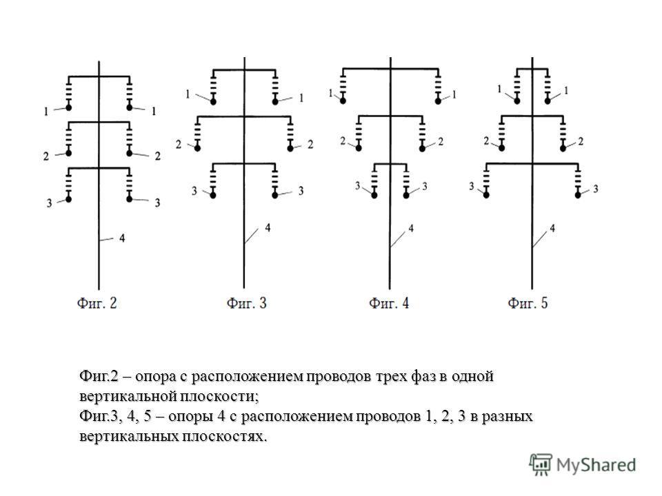 Фиг.2 – опора с расположением проводов трех фаз в одной вертикальной плоскости; Фиг.3, 4, 5 – опоры 4 с расположением проводов 1, 2, 3 в разных вертикальных плоскостях.