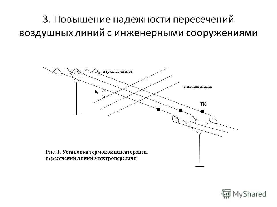 3. Повышение надежности пересечений воздушных линий с инженерными сооружениями нижняя линия hгhг ТК верхняя линия Рис. 1. Установка термокомпенсаторов на пересечении линий электропередачи
