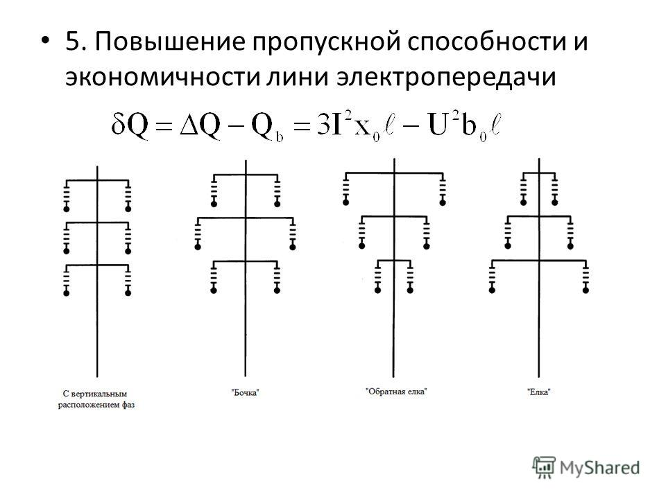 5. Повышение пропускной способности и экономичности лини электропередачи