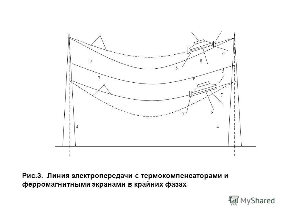 2 3 5 6 8 5 8 7 44 5 9 Рис.3. Линия электропередачи с термокомпенсаторами и ферромагнитными экранами в крайних фазах