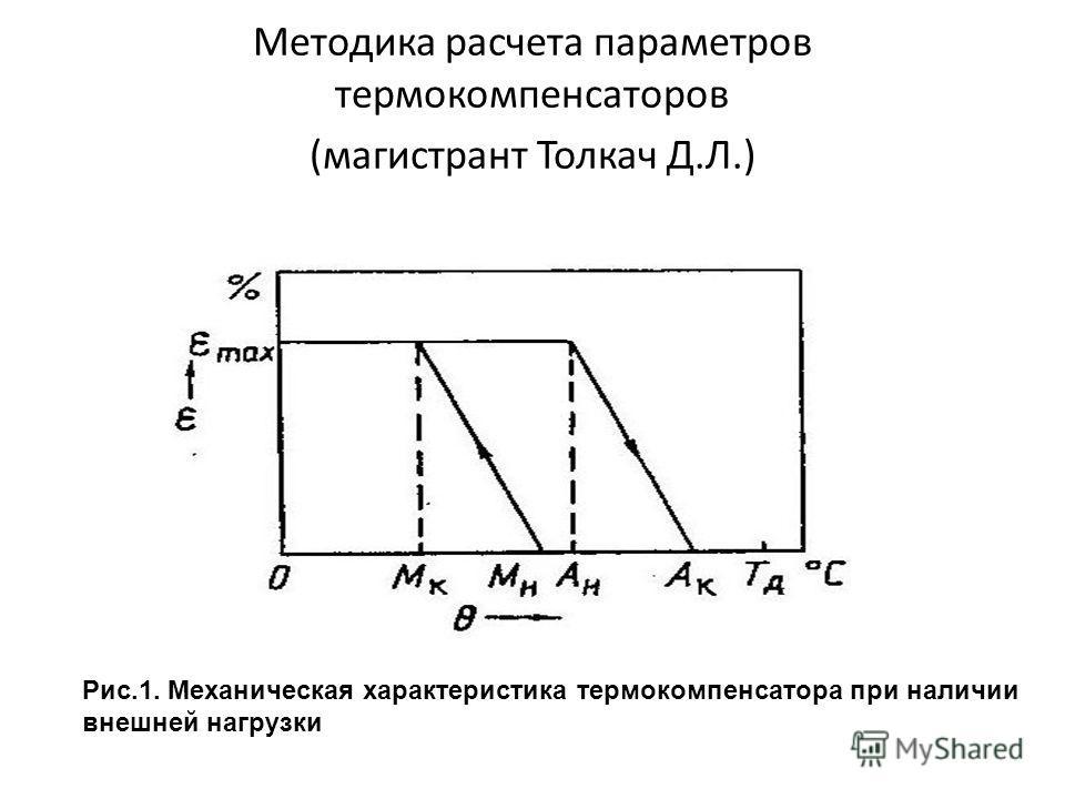 Методика расчета параметров термокомпенсаторов (магистрант Толкач Д.Л.) Рис.1. Механическая характеристика термокомпенсатора при наличии внешней нагрузки