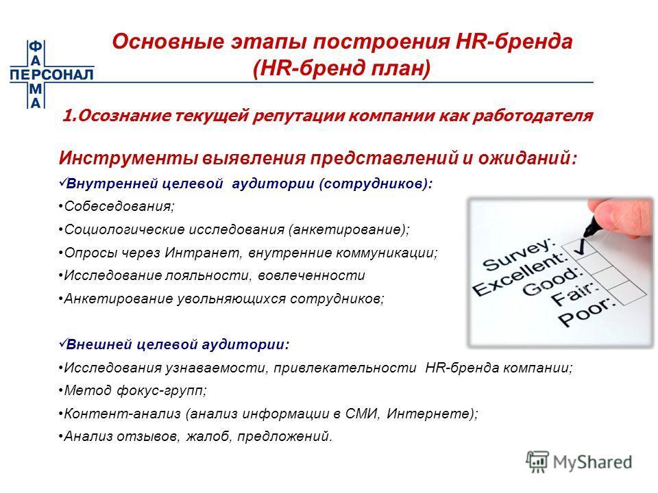 Основные этапы построения HR-бренда (HR-бренд план) 1.Осознание текущей репутации компании как работодателя Инструменты выявления представлений и ожиданий: Внутренней целевой аудитории (сотрудников): Собеседования; Социологические исследования (анкет