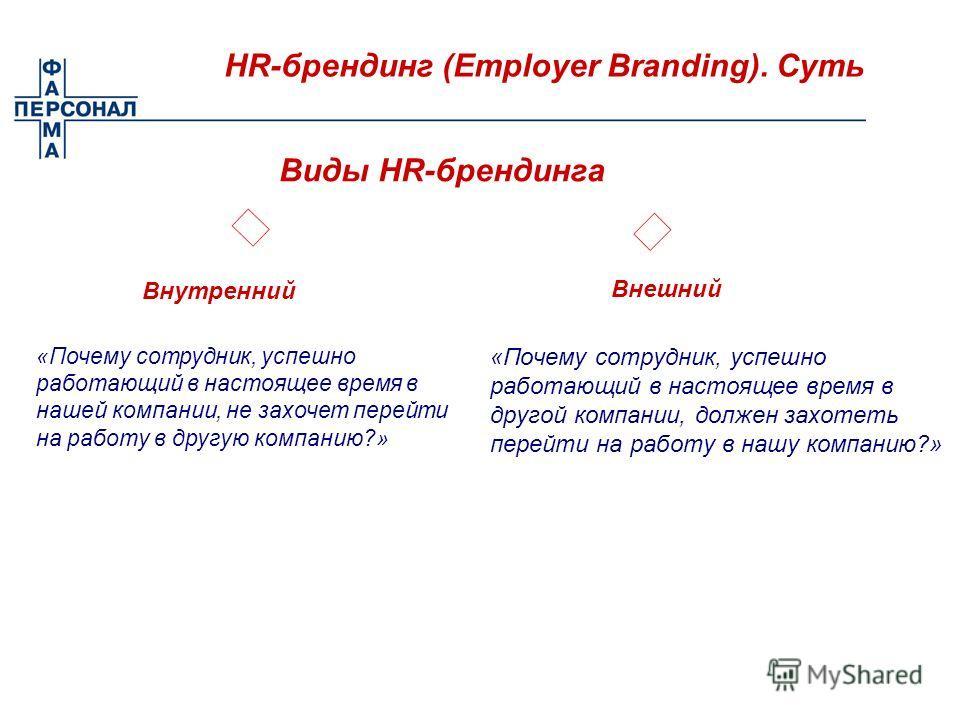 «Почему сотрудник, успешно работающий в настоящее время в другой компании, должен захотеть перейти на работу в нашу компанию?» HR-брендинг (Employer Branding). Суть Виды HR-брендинга Внутренний Внешний «Почему сотрудник, успешно работающий в настояще