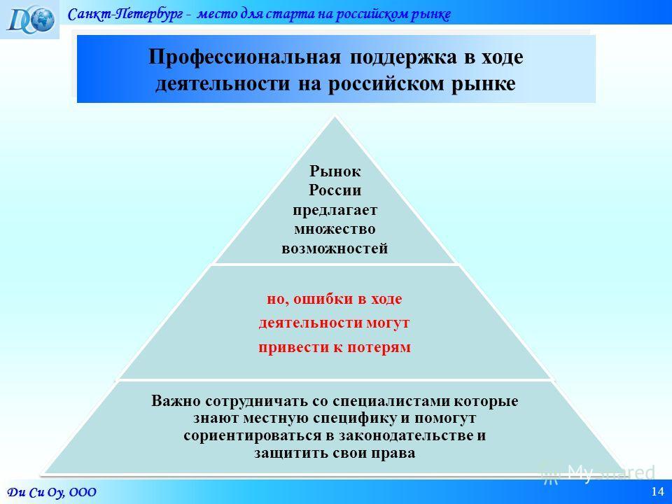 Ди Си Оу, ООО Санкт-Петербург - место для старта на российском рынке 14 Рынок России предлагает множество возможностей но, ошибки в ходе деятельности могут привести к потерям Важно сотрудничать со специалистами которые знают местную специфику и помог