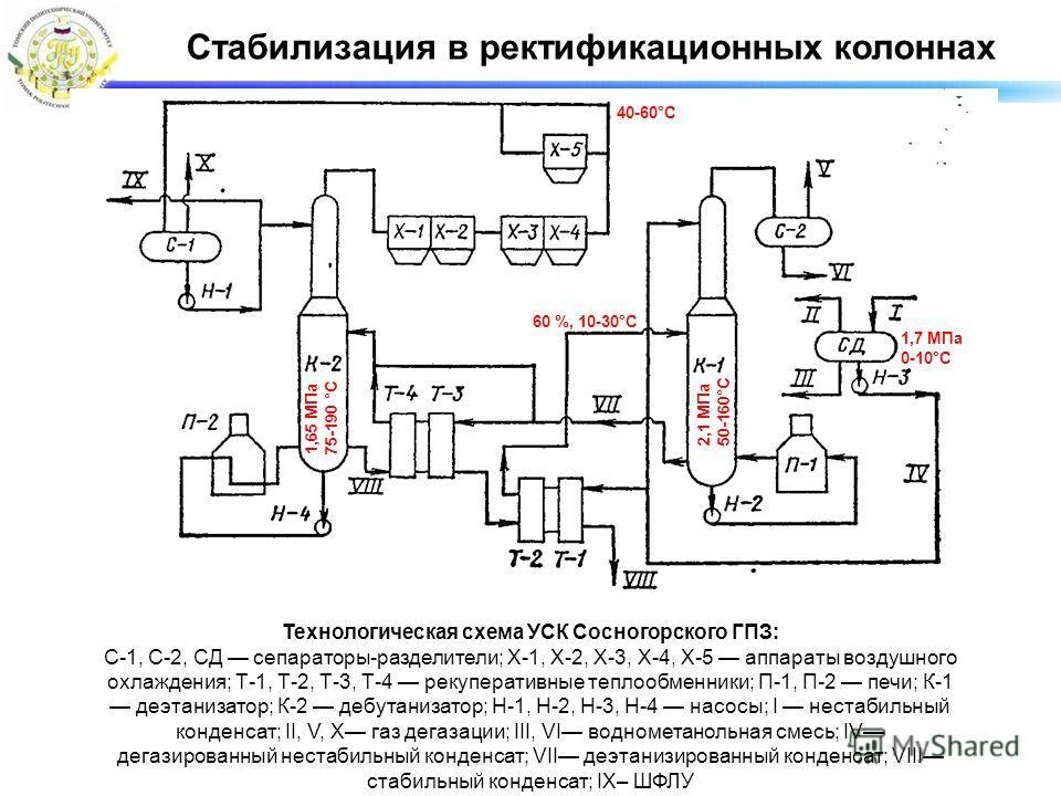 Технологическая схема УСК