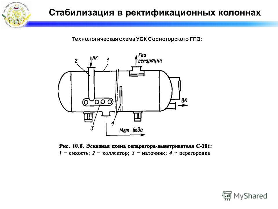Стабилизация в ректификационных колоннах Технологическая схема УСК Сосногорского ГПЗ: