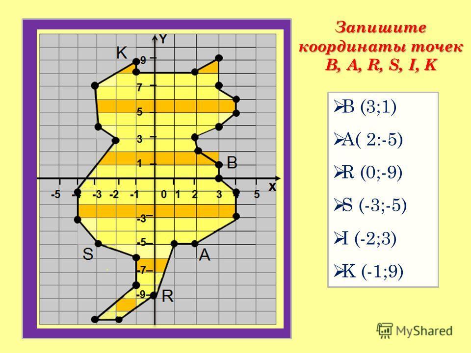 Запишите координаты точек B, A, R, S, I, K B (3;1) A( 2:-5) R (0;-9) S (-3;-5) I (-2;3) K (-1;9)