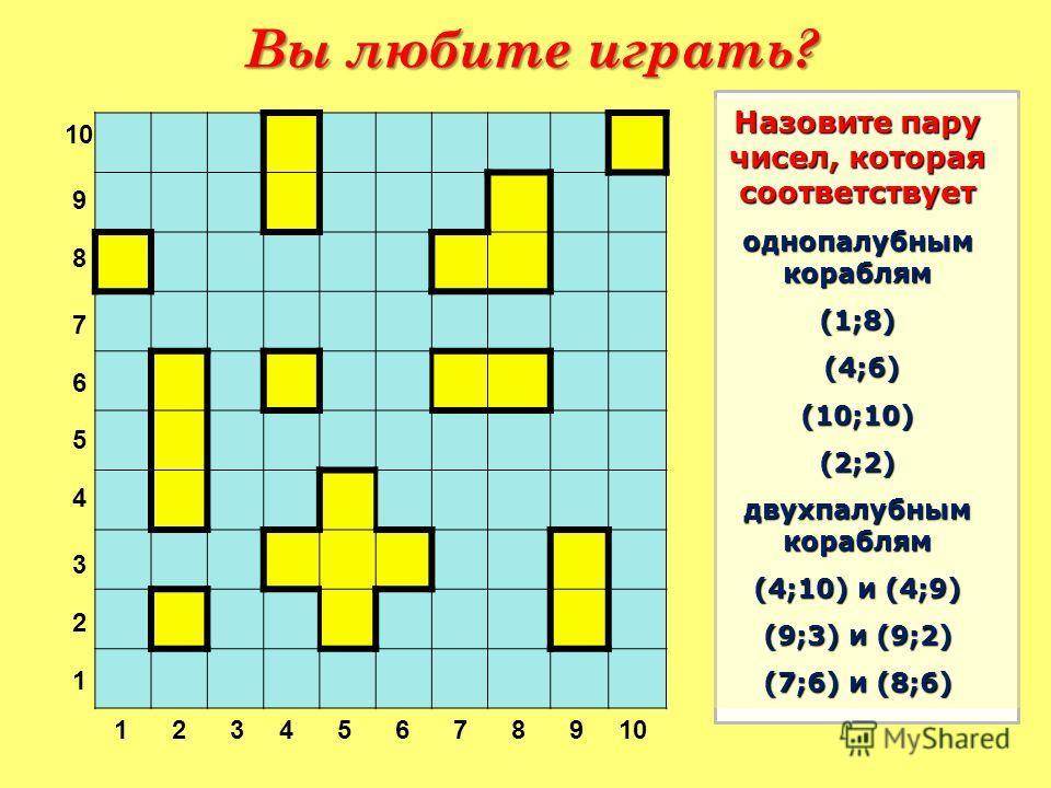 10 9 8 7 6 5 4 3 2 1 123456789 Вы любите играть? Назовите пару чисел, которая соответствует однопалубным кораблям (1;8) (4;6) (4;6)(10;10)(2;2) двухпалубным кораблям (4;10) и (4;9) (9;3) и (9;2) (7;6) и (8;6)