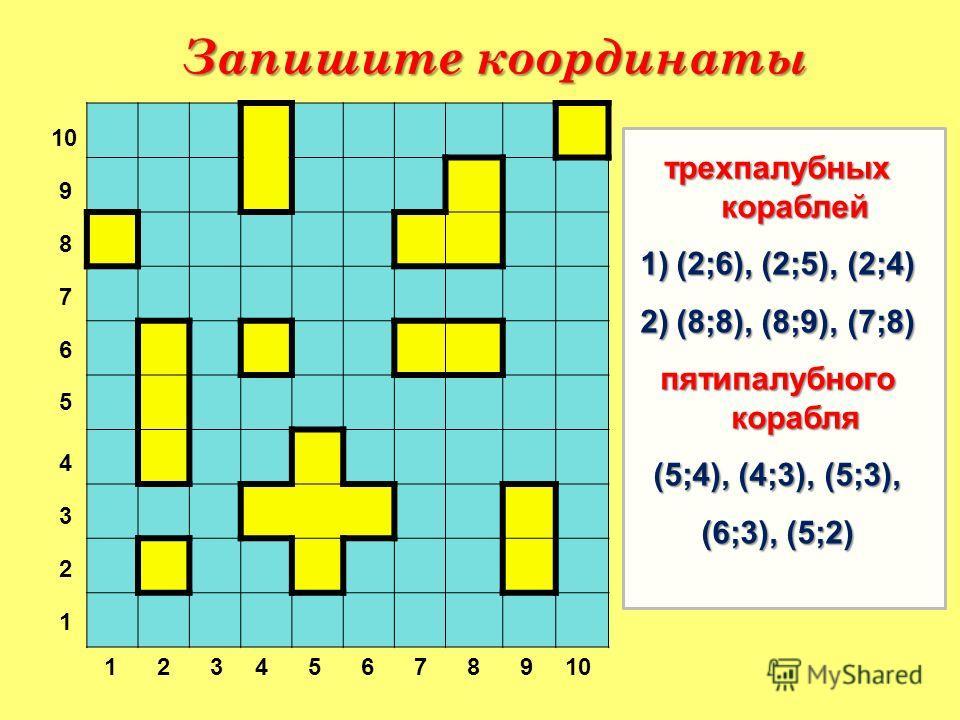 10 9 8 7 6 5 4 3 2 1 123456789 трехпалубных кораблей 1)(2;6), (2;5), (2;4) 2)(8;8), (8;9), (7;8) пятипалубного корабля (5;4), (4;3), (5;3), (6;3), (5;2) Запишите координаты