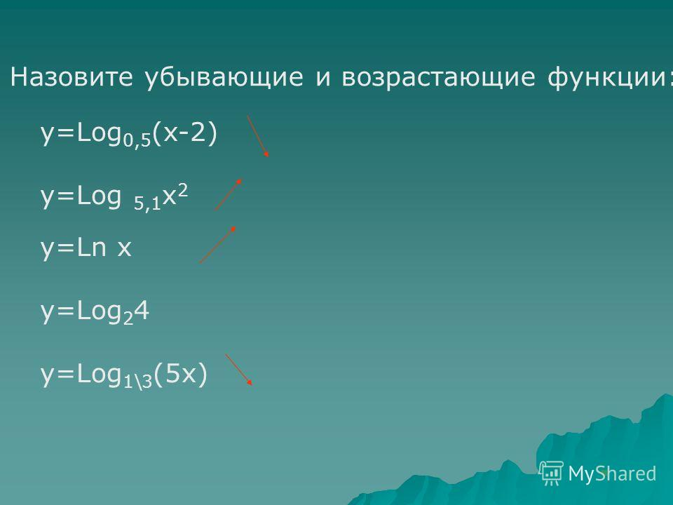 При каком значении а функция возрастает? у х 1 у = Log a x а>1 х 1 у = Log a x 0