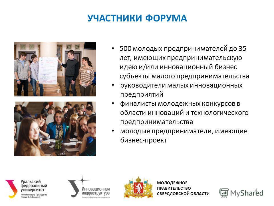УЧАСТНИКИ ФОРУМА 500 молодых предпринимателей до 35 лет, имеющих предпринимательскую идею и/или инновационный бизнес субъекты малого предпринимательства руководители малых инновационных предприятий финалисты молодежных конкурсов в области инноваций и