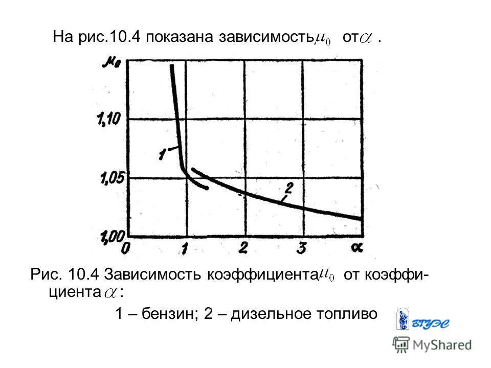 На рис.10.4 показана зависимость от. Рис. 10.4 Зависимость коэффициента от коэффи- циента : 1 – бензин; 2 – дизельное топливо