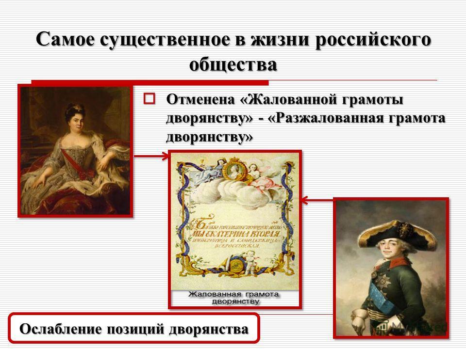 Самое существенное в жизни российского общества Отменена «Жалованной грамоты дворянству» - «Разжалованная грамота дворянству» Отменена «Жалованной грамоты дворянству» - «Разжалованная грамота дворянству» Ослабление позиций дворянства