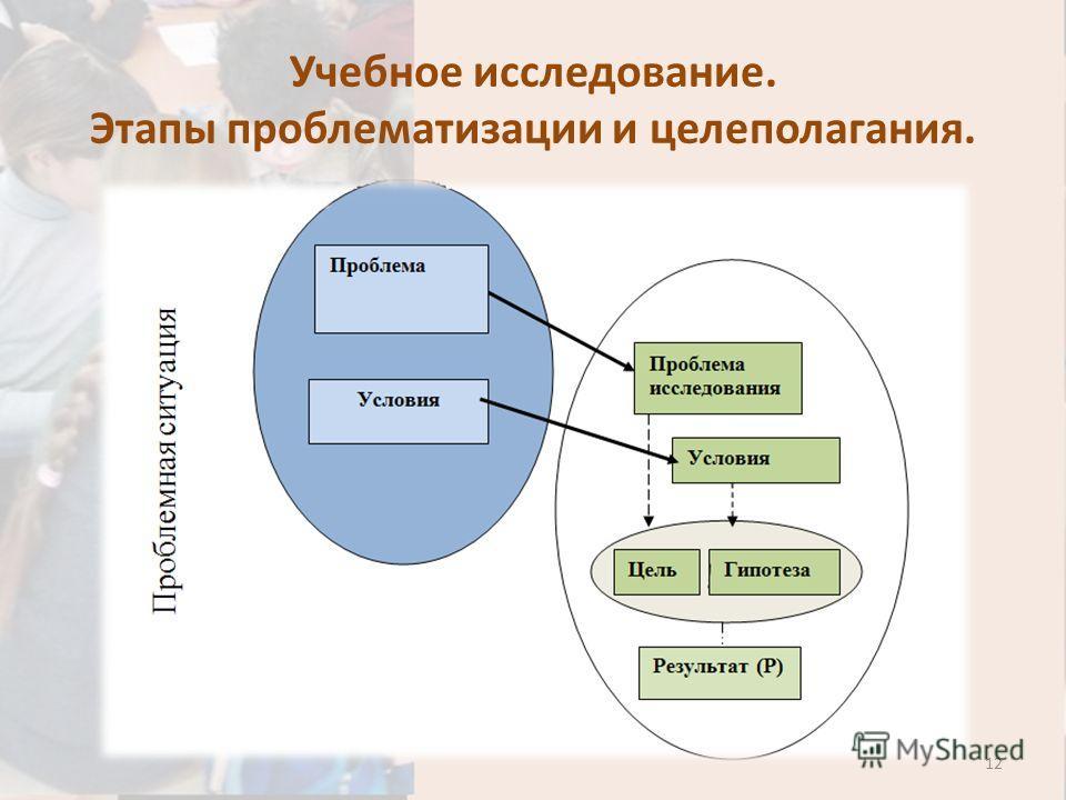 Учебное исследование. Этапы проблематизации и целеполагания. 12