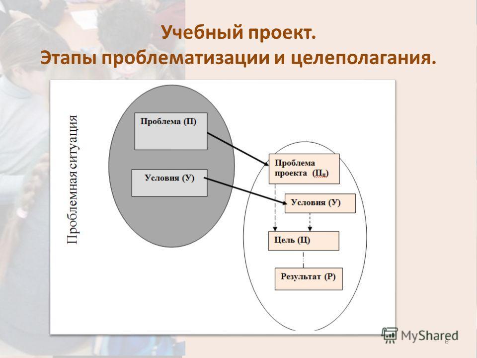 Учебный проект. Этапы проблематизации и целеполагания. 6