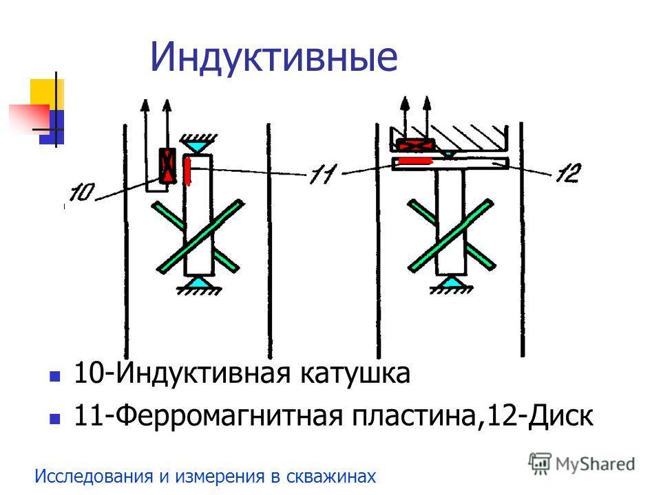 Исследования и измерения в скважинах Индуктивные 10-Индуктивная катушка 11-Ферромагнитная пластина,12-Диск