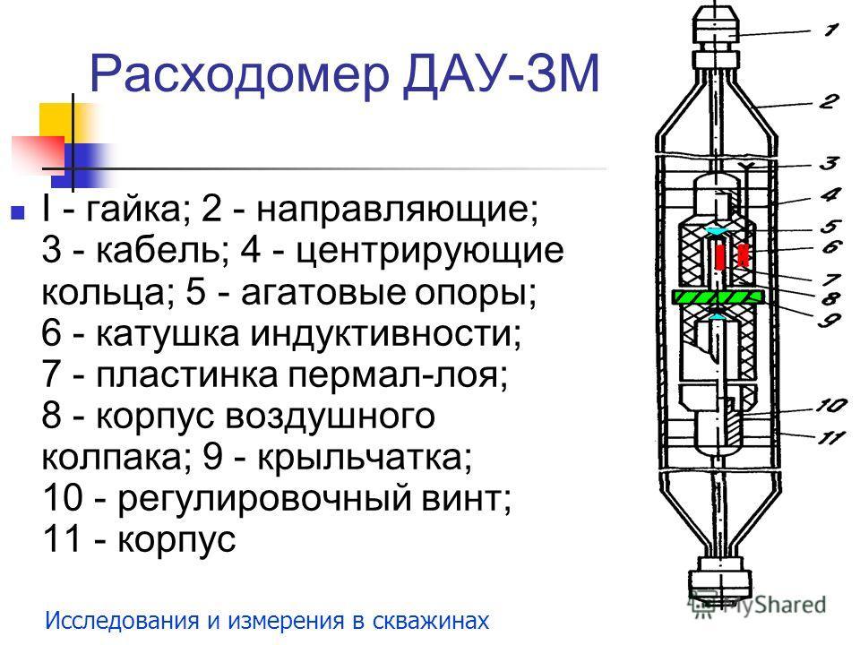 Исследования и измерения в скважинах I - гайка; 2 - направляющие; 3 - кабель; 4 - центрирующие кольца; 5 - агатовые опоры; 6 - катушка индуктивности; 7 - пластинка пермал-лоя; 8 - корпус воздушного колпака; 9 - крыльчатка; 10 - регулировочный винт; 1