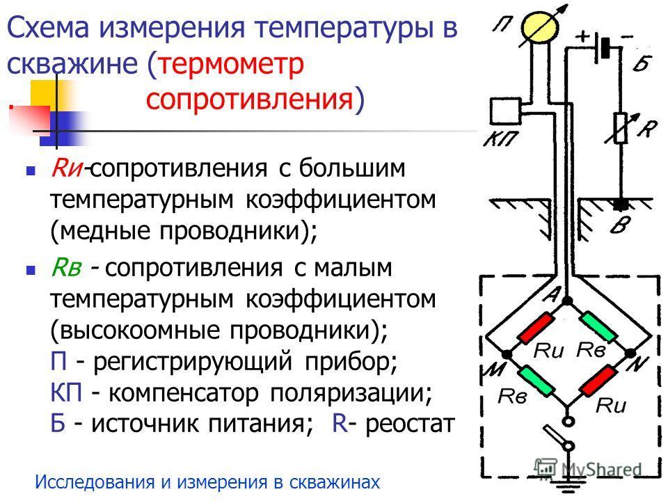 Исследования и измерения в скважинах Схема измерения температуры в скважине (термометр. сопротивления) Rи-сопротивления с большим температурным коэффициентом (медные проводники); Rв - сопротивления с малым температурным коэффициентом (высокоомные про
