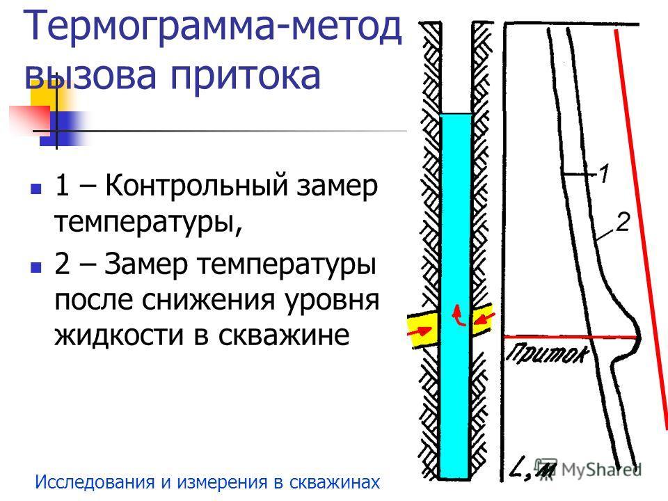 Исследования и измерения в скважинах Термограмма-метод вызова притока 1 – Контрольный замер температуры, 2 – Замер температуры после снижения уровня жидкости в скважине