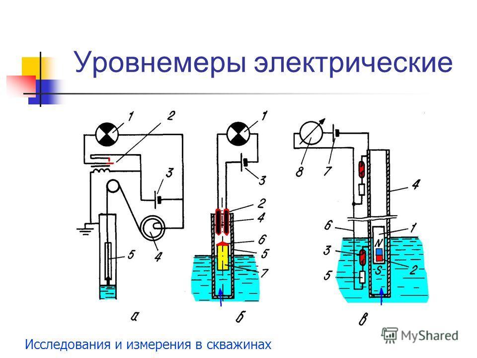 Исследования и измерения в скважинах Уровнемеры электрические