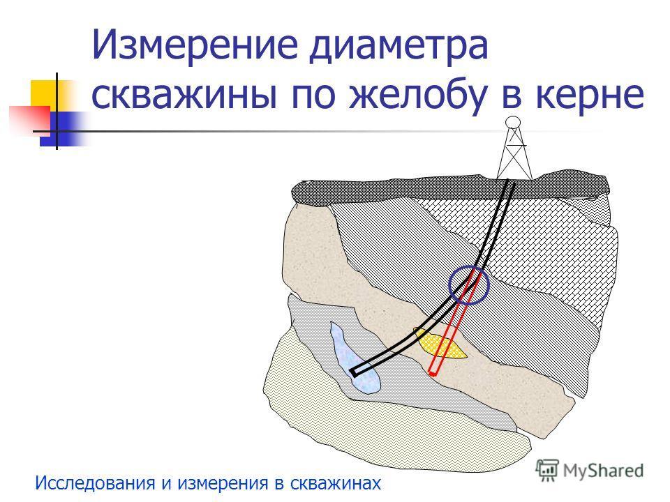 Исследования и измерения в скважинах Измерение диаметра скважины по желобу в керне